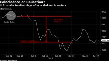 Hedge Funds Debunk 'Indexers Killed My Rally'Theory of Sell-Off
