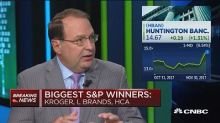 Huntington Bancshares CEO: We'll start to see further wag...