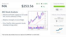 IBD Stock Of The Day: Mastercard, Other Payment Stocks Flash Bullish Traits