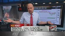 Cramer's charts show video game stocks like Take-Two have...