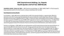 AMC Entertainment Holdings, Inc. Reports Fourth Quarter and Year-End 2020 Results