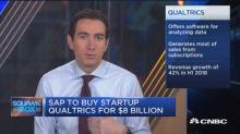 SAP to buy startup Qualtrics for $8 billion