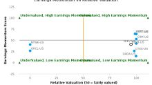 Blackbaud, Inc. is trading below its 50 day moving average : BLKB-US : December 20, 2017