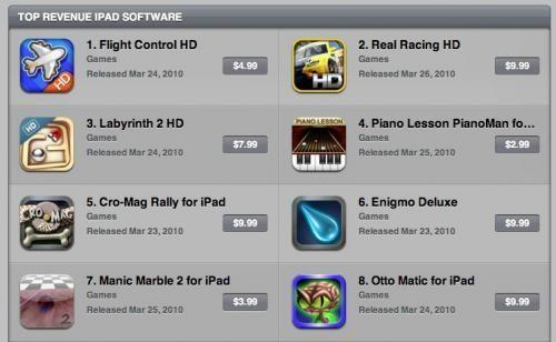 More iPad games revealed