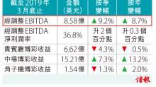 金沙中國EBITDA按季多9.2%