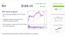 RH, IBD Stock Of The Day, Triggers Buy Signal As Warren Buffett Takes Stake