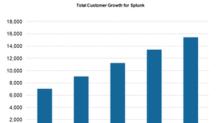 Splunk Enjoys Strong Customer Growth