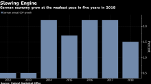 滙豐:歐洲央行已經錯失了加息的良機