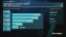 Kensho's Space index