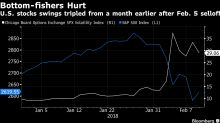 A $33 Billion Manager Says Resist Temptation to 'Buy the Dip'