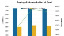 Why Do Analysts Expect Lower Earnings for Barrick Gold in 2018?
