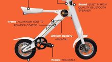 LOOPShare Announce Distribution of Scoot-E-Bikes(R) through Walmart and Amazon