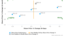 Seaboard Corp. breached its 50 day moving average in a Bearish Manner : SEB-US : June 21, 2017