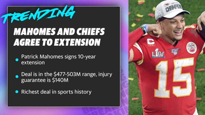 Mahomes and Chiefs agree to extension