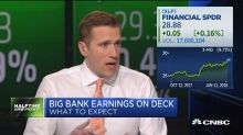 What to expect from big bank earnings