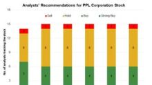 PPL Stock: Analysts' Recommendations