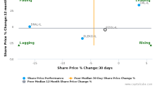 Paz Oil Co. Ltd. breached its 50 day moving average in a Bearish Manner : PZOL-IL : October 19, 2017