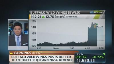 Buffalo Wild Wings beats; Traders dig in