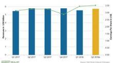 Assessing Amgen's Stock Performance Last Month