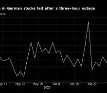 Deutsche Boerse's Outage Fuels 35% Volume Crash in German Stocks