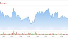 Tesla (TSLA) Stock Is Still in the Penalty Box