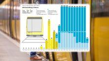 Verkehrsbetriebe: Das ist die Einkaufsliste der BVG