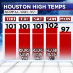 Houston Weather: Heat Advisory in effect through 7pm Friday