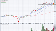 4 Top Stock Trades for Monday: FSLY, BABA, DDOG, S&P 500