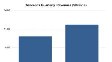 Why Tencent and Line Are Teaming Up