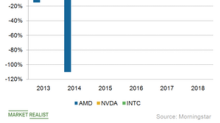 AMD's Efficiency Ratios Could Improve Further in 2019
