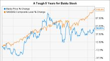 Why Baidu Inc. Shareholders Have Nothing to Worry About