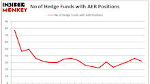 AerCap Holdings N.V. (AER): Hedge Funds Are Sticking Around