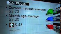 Gas prices climb 43 cents in one month