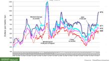 US Steel Markets in Hibernation Mode amid Section 232 Deadline