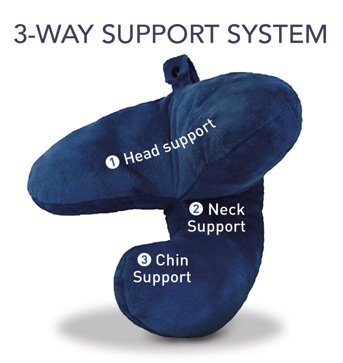 J-Pillow Travel Pillow 3-Way Support System