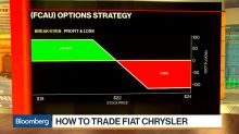 How Options Strategist Steve Sosnick Is Trading Fiat Chrysler