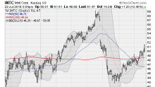 4 Semiconductor Stocks Climbing Higher