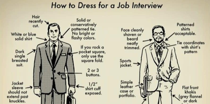 Comment le costume cravate est devenu l'uniforme du monde moderne