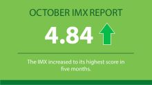 TD Ameritrade Investor Movement Index: IMX Rises as Investors React to Earnings Season