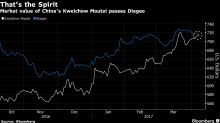 China's Moutai Tops Diageo as Most-Valuable Liquor Maker: Chart