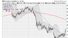 10 Big-Cap Turnaround Stocks for Value-Hunting Investors