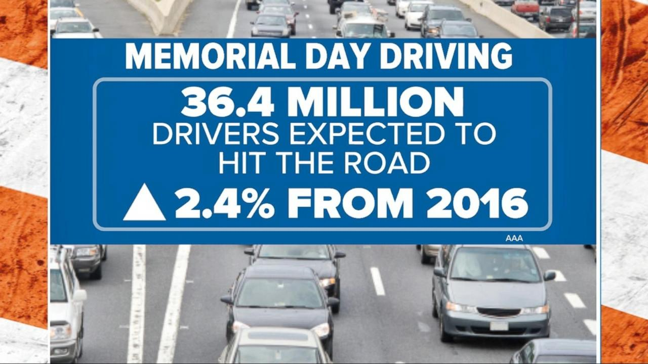 34.6 million expected to travel by car over Memorial Day ...