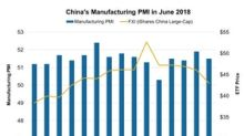 China Manufacturing PMI: Is It Signaling an Economic Change?