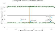 UroGen Pharma Ltd. breached its 50 day moving average in a Bearish Manner : URGN-US : January 1, 2018