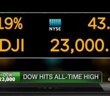 Dow zooms to 23,000 for first time