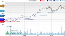 FactSet (FDS) Down 3.3% Since Earnings Report: Can It Rebound?