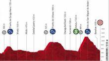 Vuelta - Vuelta 2020: le parcours de la 2e étape en vidéo