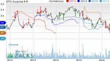 Embraer (ERJ) Beats on Q3 Earnings, Sales; Retains '16 View