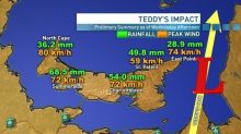 Post-tropical storm Teddy headed for Newfoundland after passing P.E.I.