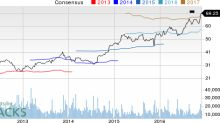 Why Ross Stores (ROST) is a Sound Investment Option Now